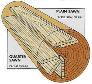 quarter sawn and plain sawn wood for guitar makers