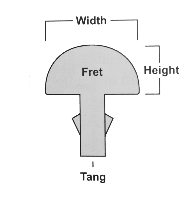 Fret Wire Diagram For Guitar